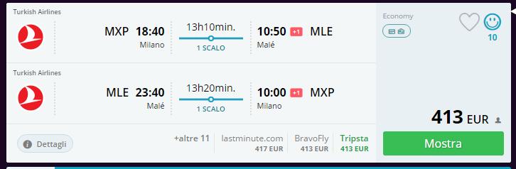 Милан - Мале - Милан